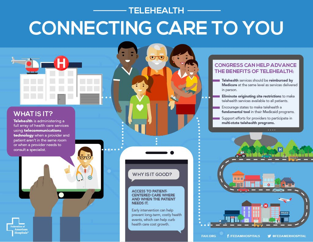 Telehealth: Connecting Care to You